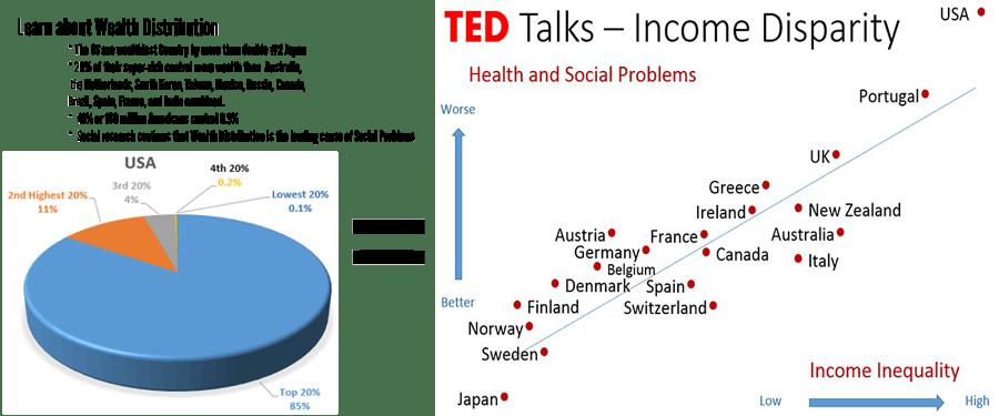 Wealth-Distribution