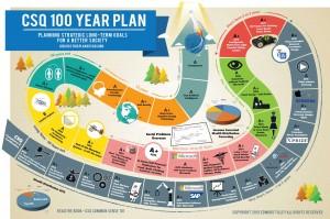 CSQ-100-Year-Plan