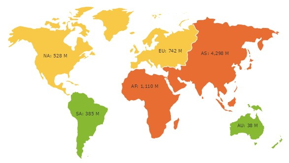Project Status by Continent