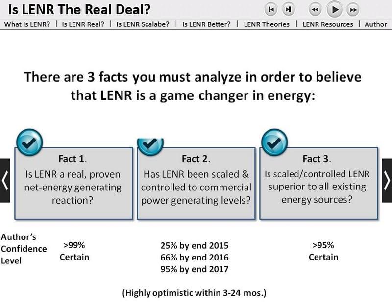 LENRProof Slide Presentation