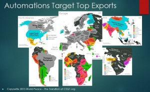 Automations Target Top Export