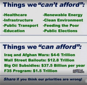 Things we can Afford
