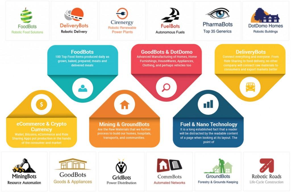 WWV Companies