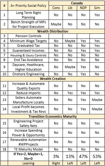 voter-chart