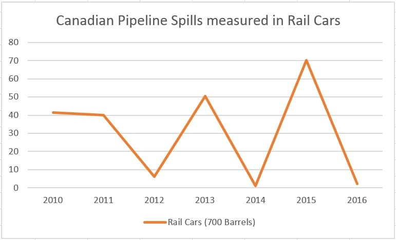 pipeline-spills-canada