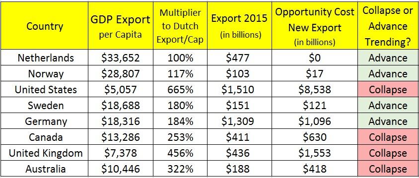 new-export