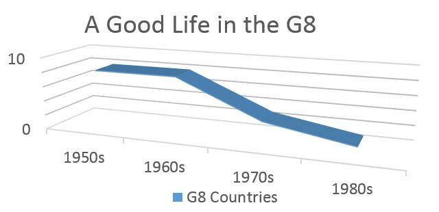 Good Life Countdown