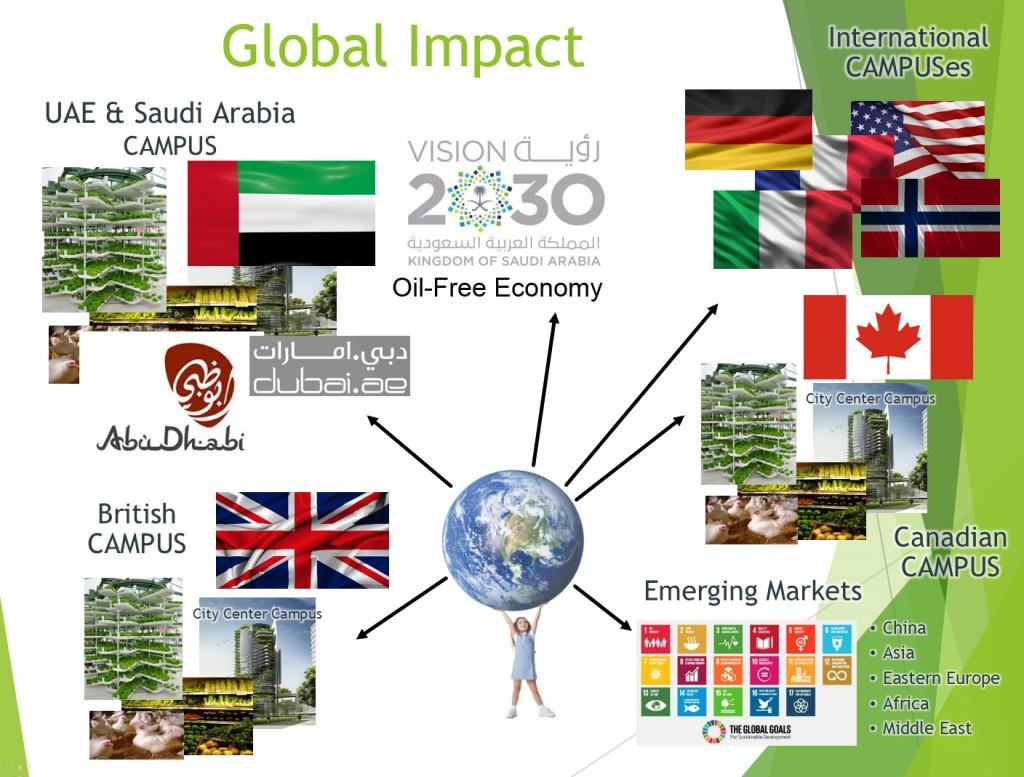 Impact-Investing3