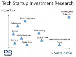 Startup Invest