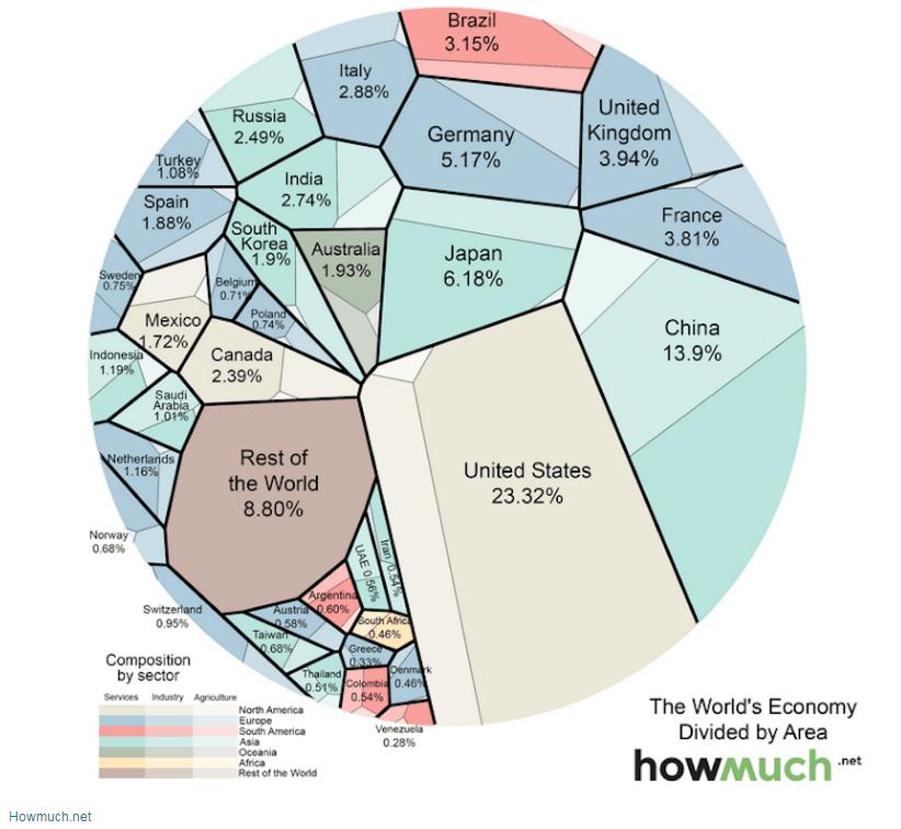 economy-map-2