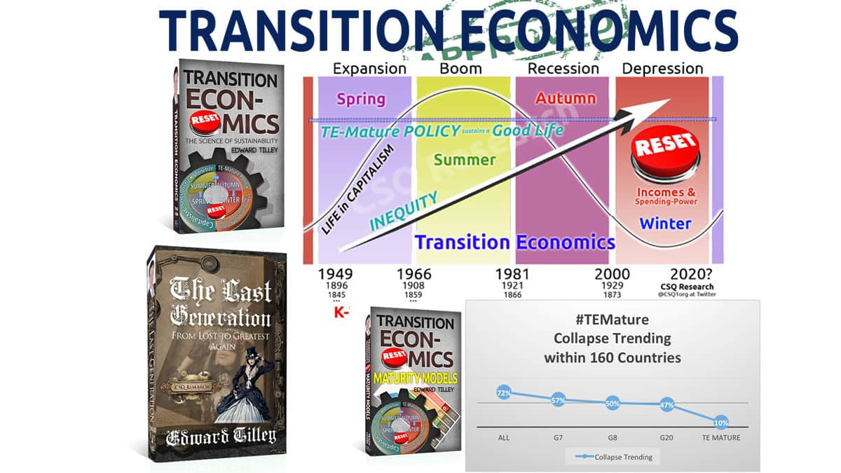 Transition Economics