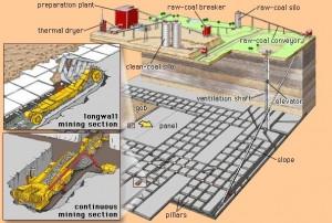 mining-combo