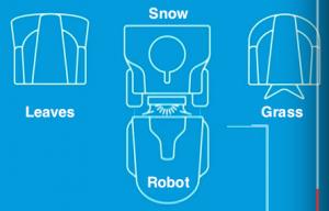 Auto-Snow-Lawn