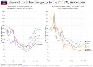 L-Shaped Incomes