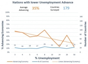 Unemployment TEP
